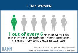 rape- statistics